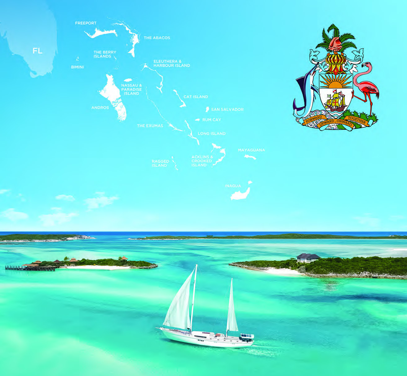 Fairport Yacht Support 09-2020 Advisory to Master, Bahamas cruising procedures including pe-departure COVID-19 testing requirements